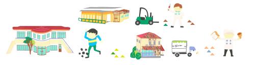 第一しおんの建物と色々な活動をする利用者さんのイラスト